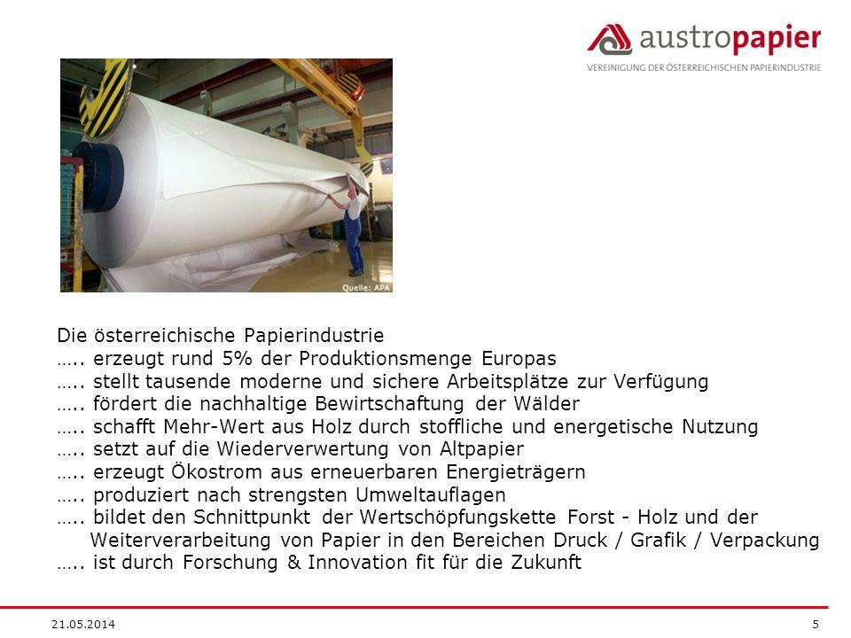 21.05.2014 5 Die österreichische Papierindustrie ….. erzeugt rund 5% der Produktionsmenge Europas ….. stellt tausende moderne und sichere Arbeitsplätz