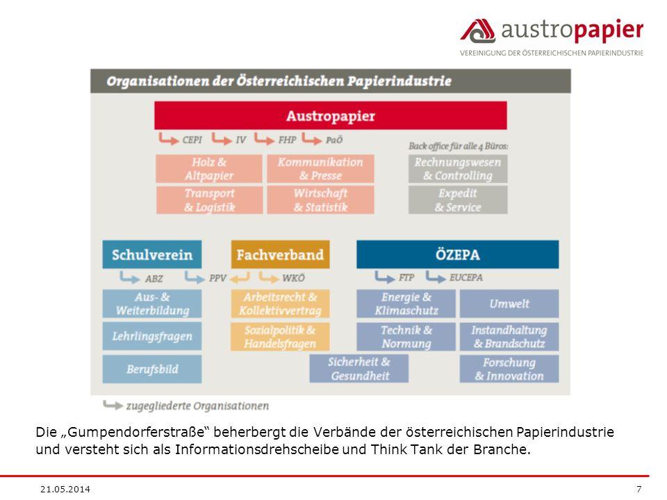 21.05.2014 7 Die Gumpendorferstraße beherbergt die Verbände der österreichischen Papierindustrie und versteht sich als Informationsdrehscheibe und Thi