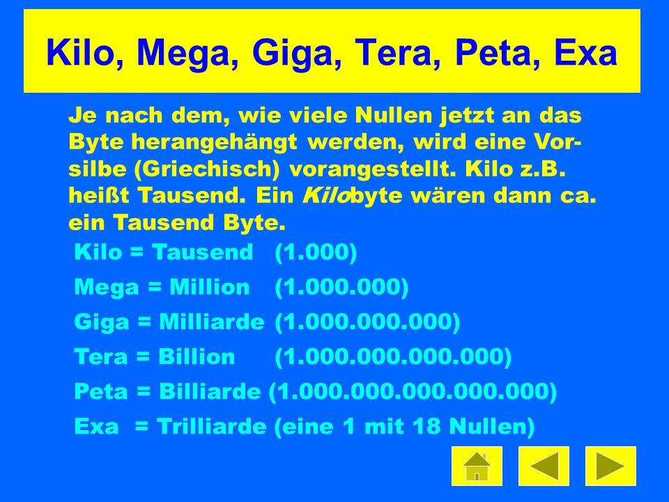 Je nach dem, wie viele Nullen jetzt an das Byte herangehängt werden, wird eine Vor- silbe (Griechisch) vorangestellt. Kilo z.B. heißt Tausend. Ein Kil