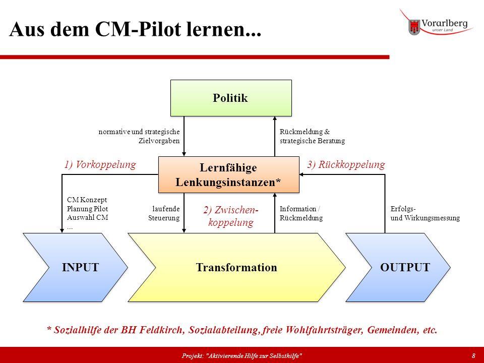 Aus dem CM-Pilot lernen... 8 Politik Lernfähige Lenkungsinstanzen* Lernfähige Lenkungsinstanzen* INPUT OUTPUT Transformation normative und strategisch