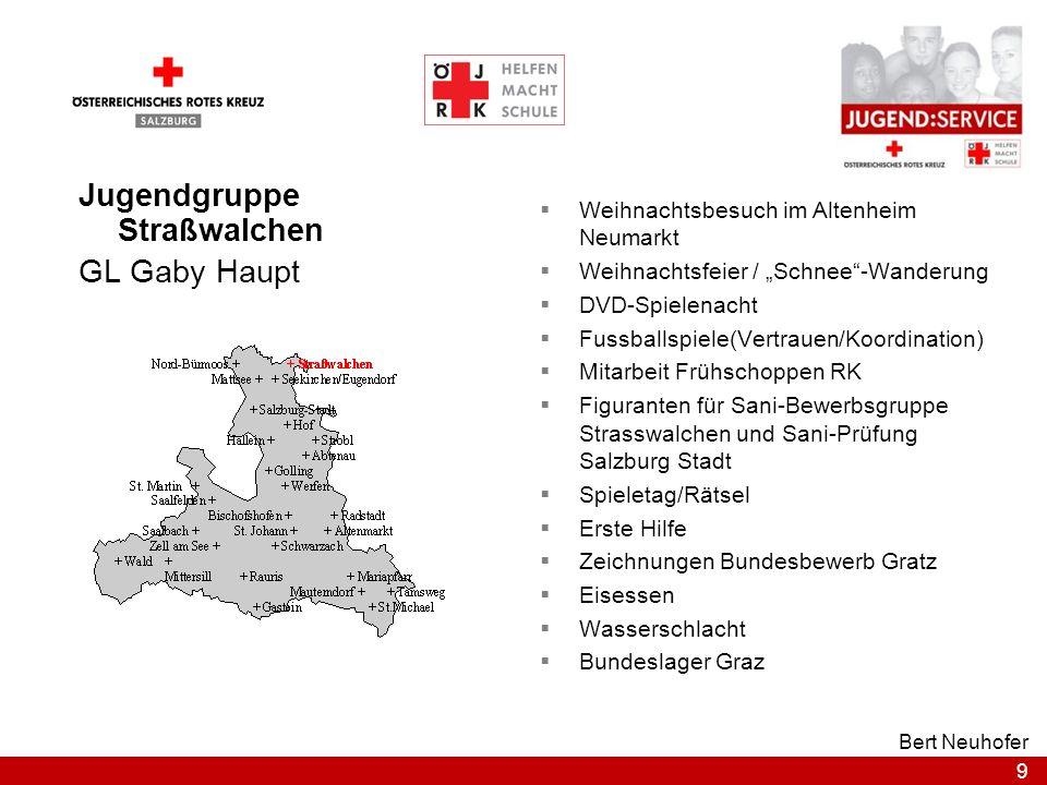 10 Bert Neuhofer Jugendgruppe St.