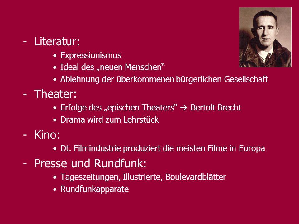 -Literatur: Expressionismus Ideal des neuen Menschen Ablehnung der überkommenen bürgerlichen Gesellschaft -Theater: Erfolge des epischen Theaters Bertolt Brecht Drama wird zum Lehrstück -Kino: Dt.