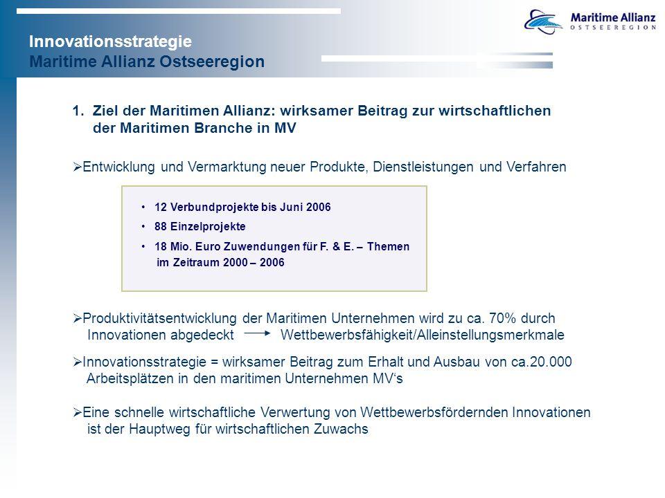 Innovationsstrategie Maritime Allianz Ostseeregion 1.