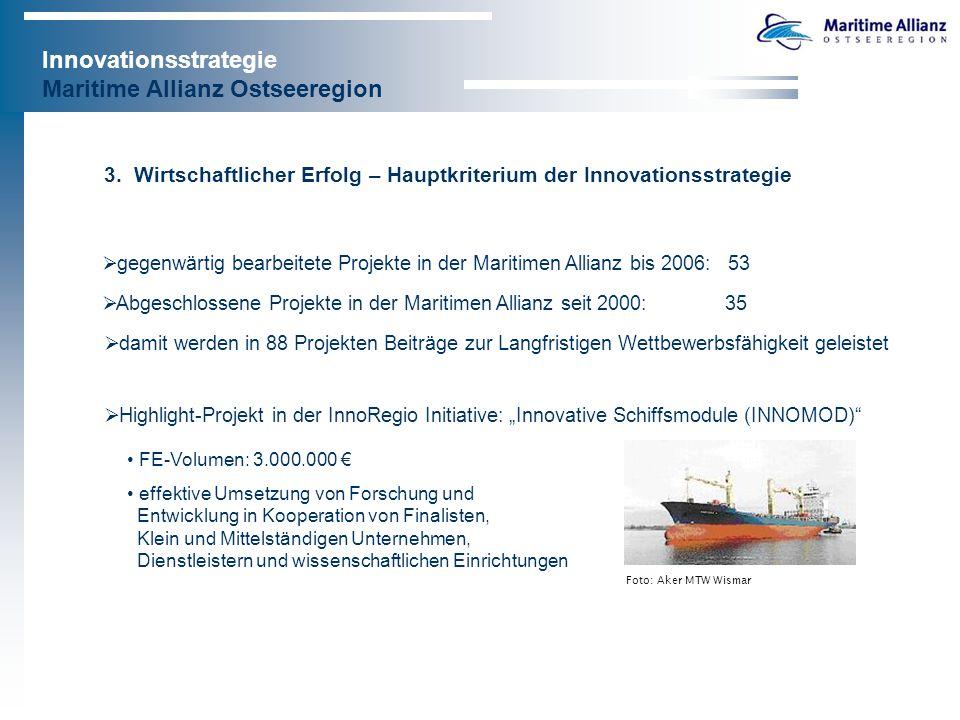 Innovationsstrategie Maritime Allianz Ostseeregion Alternative Werkstoffe in der maritimen Industrie (VP11) gelungene Entwicklung eines innovativen Faserverbundmaterials einschließlich seiner Verarbeitungstechnologie für die Ansprüche der B-15-Zulassung im Schiffbau Innovative Antriebs-, Manövrier- und Energietechnik (VP6) F+ E Arbeiten am Aktivruder mit 2000 kW Antriebsleistung im Zusammenhang mit den kombinierten Hauptantriebs- und Bordenergieanlagen Innovative Umwelt- und Sicherheitstechnik (VP4) Entwicklungsarbeiten zur Fertigkabine, Einsatz eines neuen Werkstoffes, einer schwingungs- und geräuscharmen Konstruktion und Integration innovativer Sicherheitskonzepte Projekte - Beispiele: