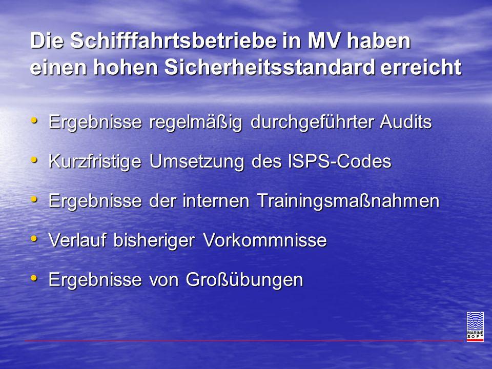 Die Schifffahrtsbetriebe in MV haben einen hohen Sicherheitsstandard erreicht Ergebnisse regelmäßig durchgeführter Audits Ergebnisse regelmäßig durchg