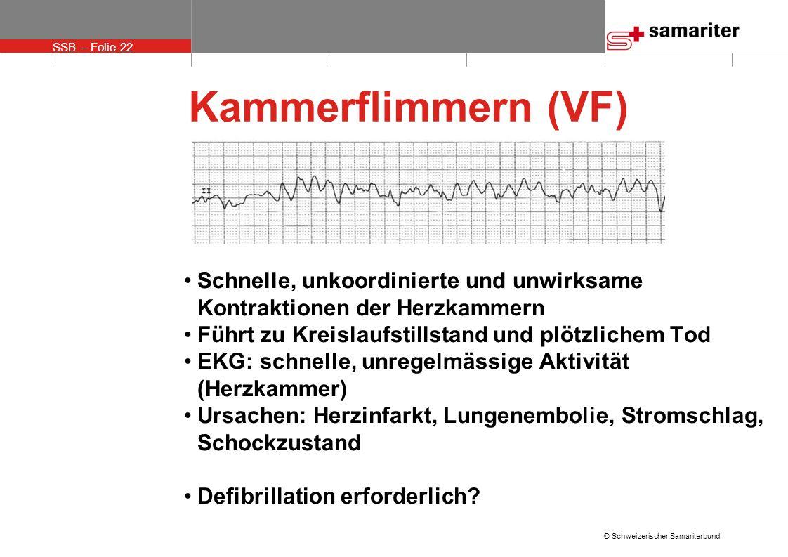 SSB – Folie 22 © Schweizerischer Samariterbund Kammerflimmern (VF) Schnelle, unkoordinierte und unwirksame Kontraktionen der Herzkammern Führt zu Krei