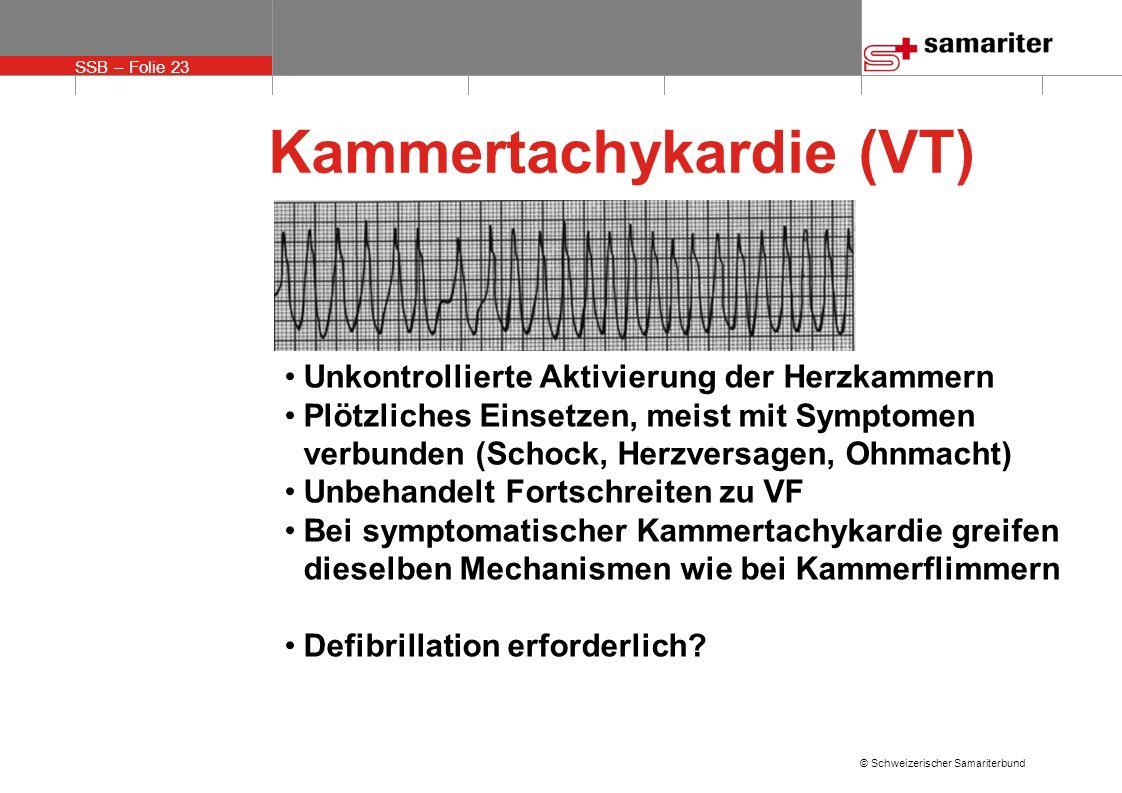 SSB – Folie 23 © Schweizerischer Samariterbund Kammertachykardie (VT) Unkontrollierte Aktivierung der Herzkammern Plötzliches Einsetzen, meist mit Sym