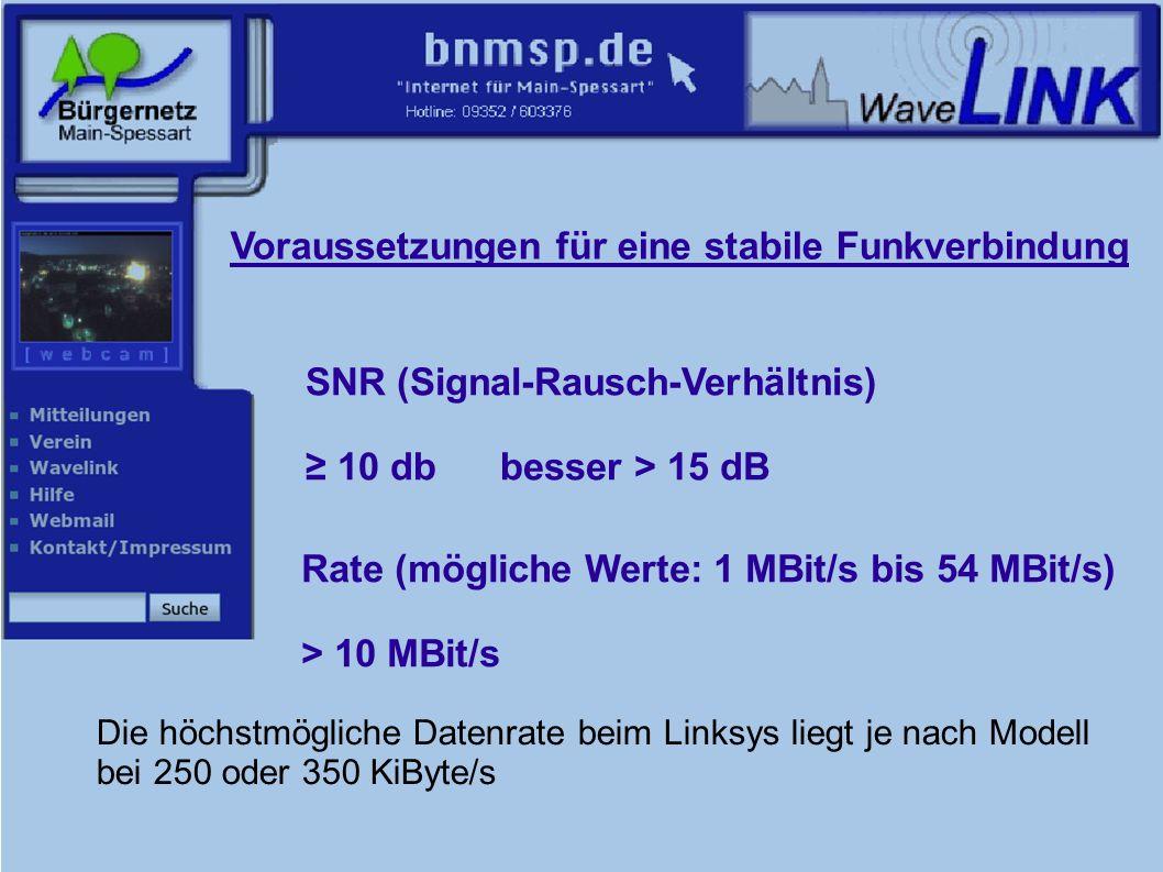 Voraussetzungen für eine stabile Funkverbindung SNR (Signal-Rausch-Verhältnis) 10 db besser > 15 dB Rate (mögliche Werte: 1 MBit/s bis 54 MBit/s) > 10 MBit/s Die höchstmögliche Datenrate beim Linksys liegt je nach Modell bei 250 oder 350 KiByte/s