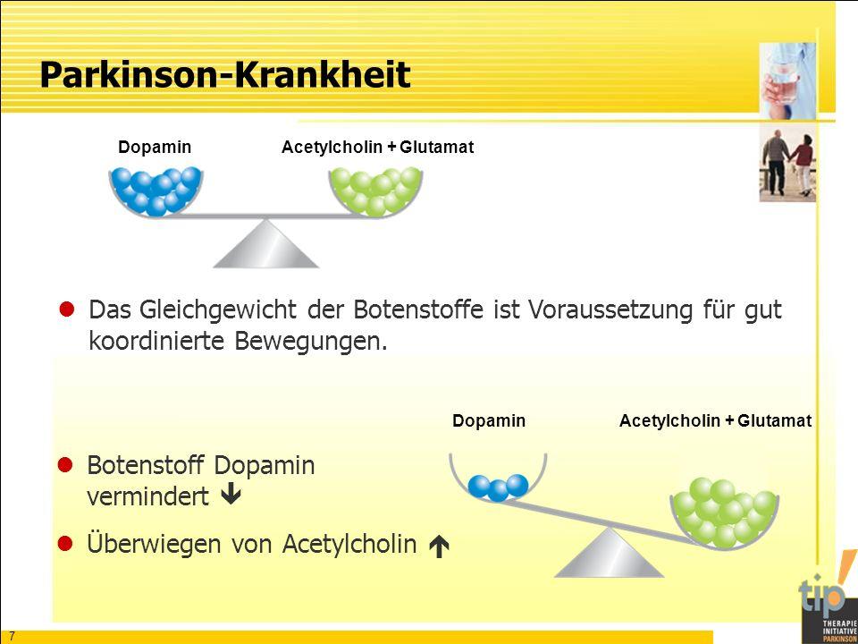 7 DopaminAcetylcholin + Glutamat Botenstoff Dopamin vermindert Überwiegen von Acetylcholin Parkinson-Krankheit Das Gleichgewicht der Botenstoffe ist V