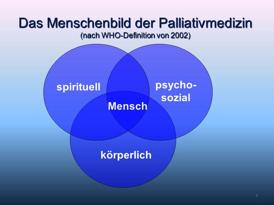 3 Das Menschenbild der Palliativmedizin (nach WHO-Definition von 2002) Mensch körperlich spirituell psycho- sozial