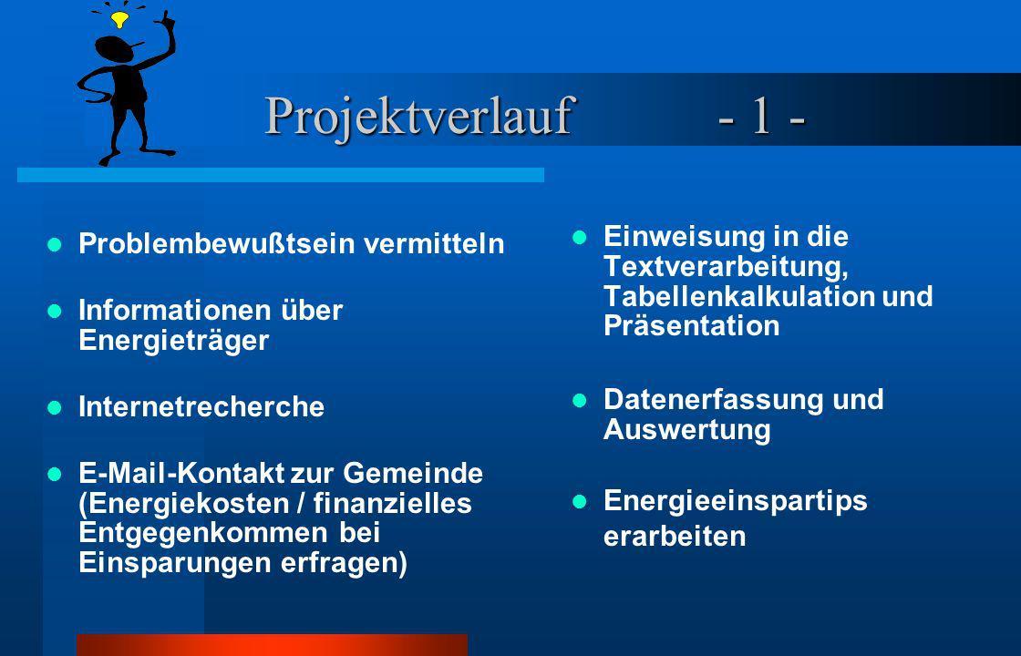 Unsere Adresse E-Mail: verkla.@yahoo.de Homepage: http://home.t-online.de /home/HSKall