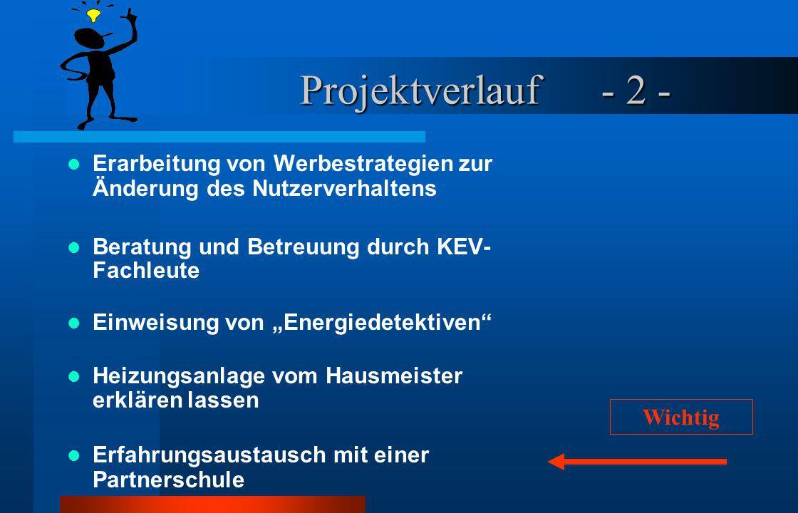 Projektverlauf - 1 - Problembewußtsein vermitteln Informationen über Energieträger Internetrecherche E-Mail-Kontakt zur Gemeinde (Energiekosten / fina