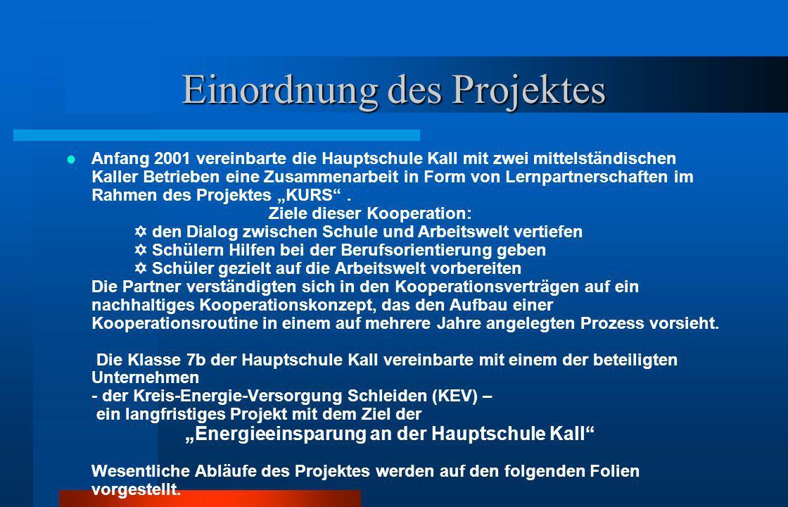Einordnung des Projektes Anfang 2001 vereinbarte die Hauptschule Kall mit zwei mittelständischen Kaller Betrieben eine Zusammenarbeit in Form von Lernpartnerschaften im Rahmen des Projektes KURS.