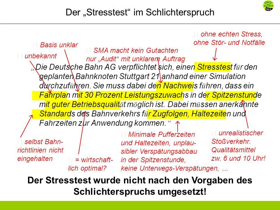Der Stresstest im Schlichterspruch Die Deutsche Bahn AG verpflichtet sich, einen Stresstest f ü r den geplanten Bahnknoten Stuttgart 21 anhand einer Simulation durchzuf ü hren.