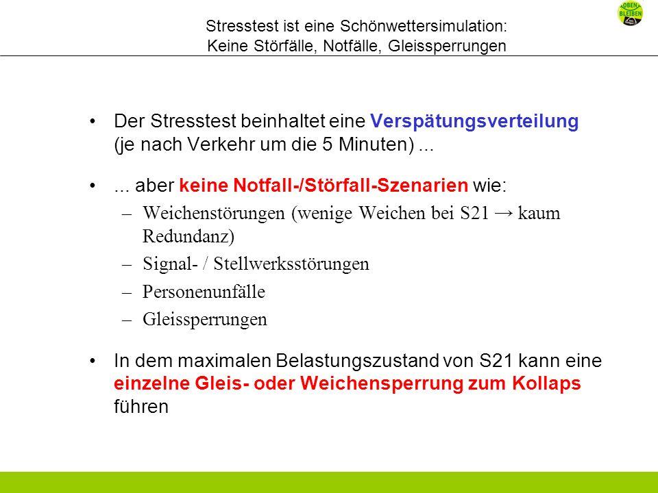 Stresstest ist eine Schönwettersimulation: Keine Störfälle, Notfälle, Gleissperrungen Der Stresstest beinhaltet eine Verspätungsverteilung (je nach Verkehr um die 5 Minuten)......