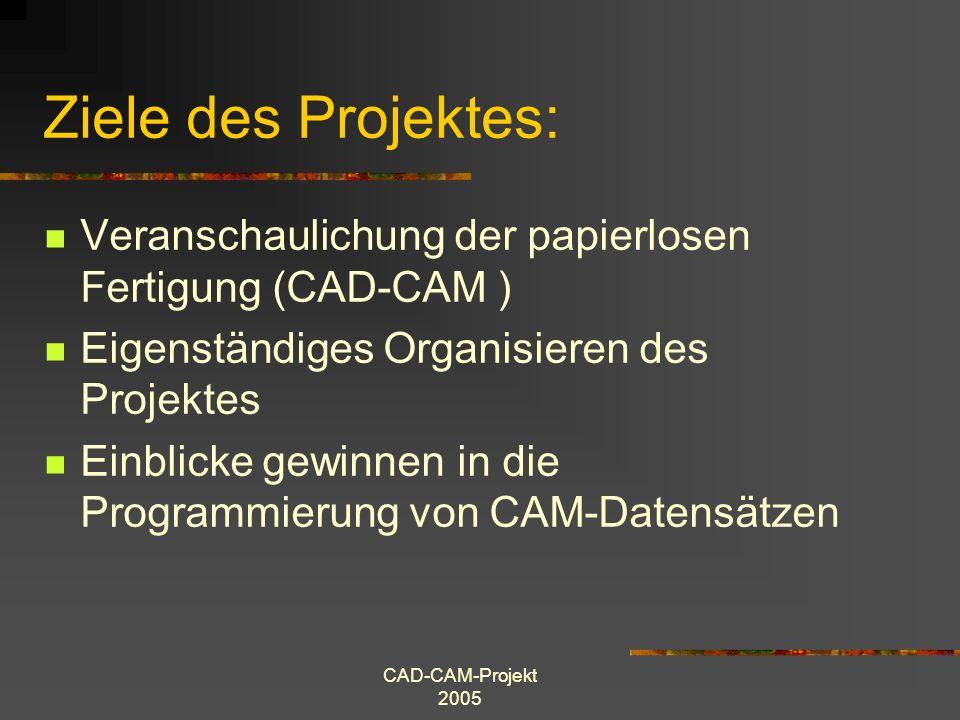 CAD-CAM-Projekt 2005 Ablauf des Projektes: Umsetzung von Vorgaben für die Konstruktion des Werkstücks Anfrage und Datentransfer an die ausbildenden Betrieben Zusage und Terminabstimmung mit den beteiligten Betrieben Besichtigung der mitwirkenden Betriebe