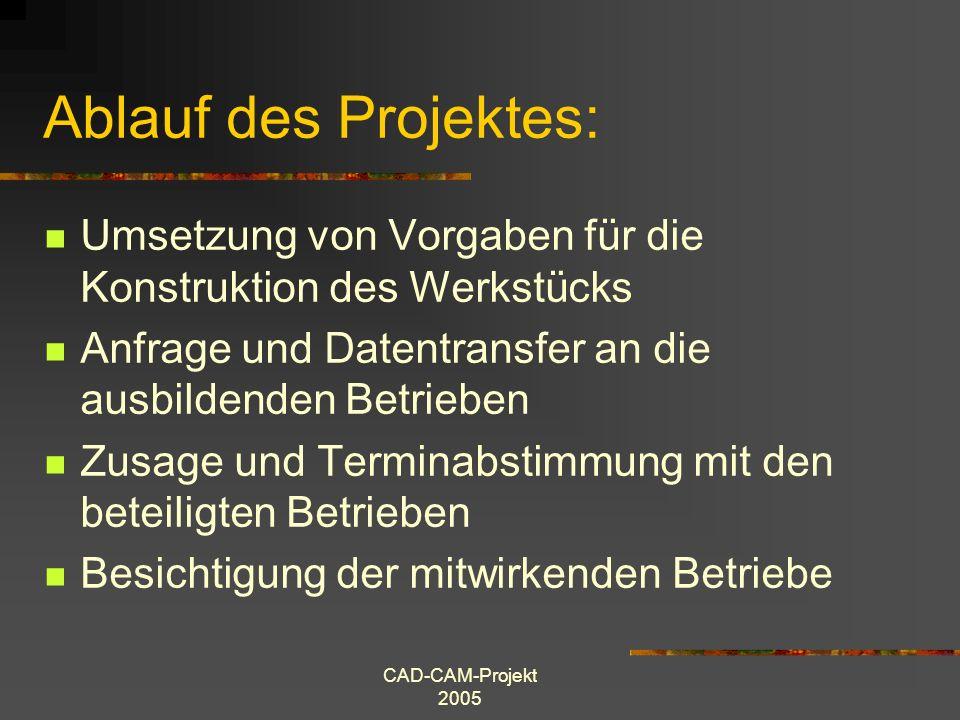 CAD-CAM-Projekt 2005 Ablauf des Projektes: Umsetzung von Vorgaben für die Konstruktion des Werkstücks Anfrage und Datentransfer an die ausbildenden Be