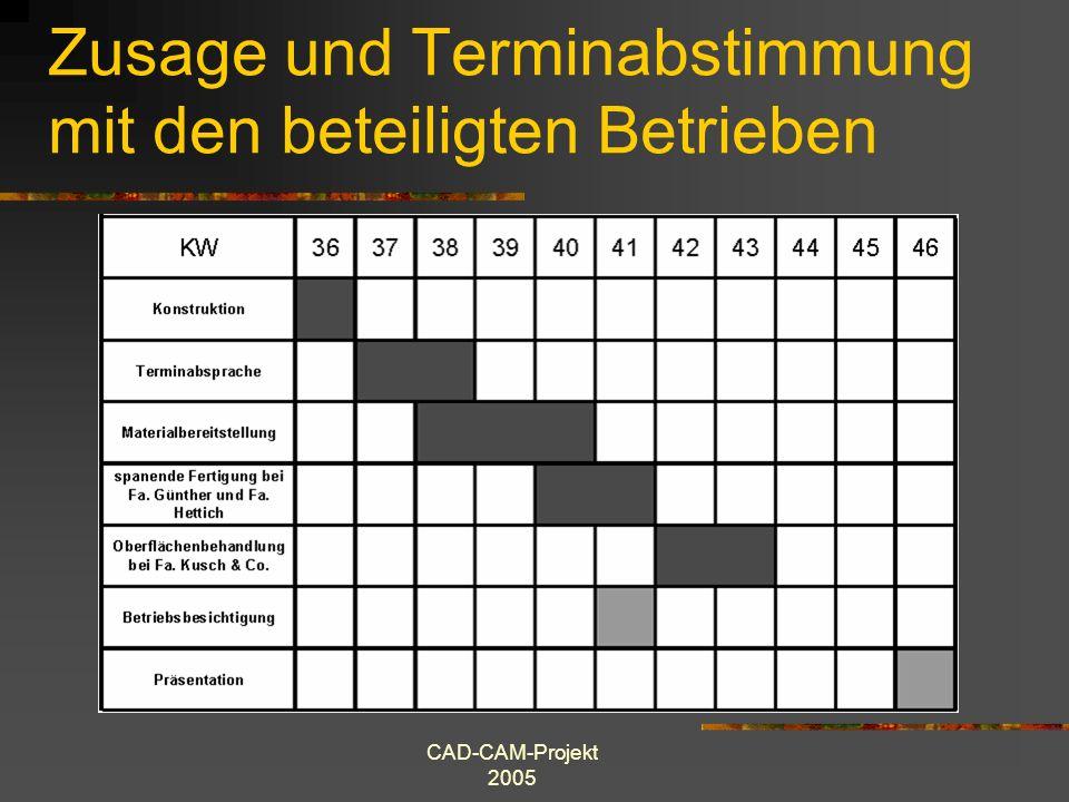 CAD-CAM-Projekt 2005 Zusage und Terminabstimmung mit den beteiligten Betrieben