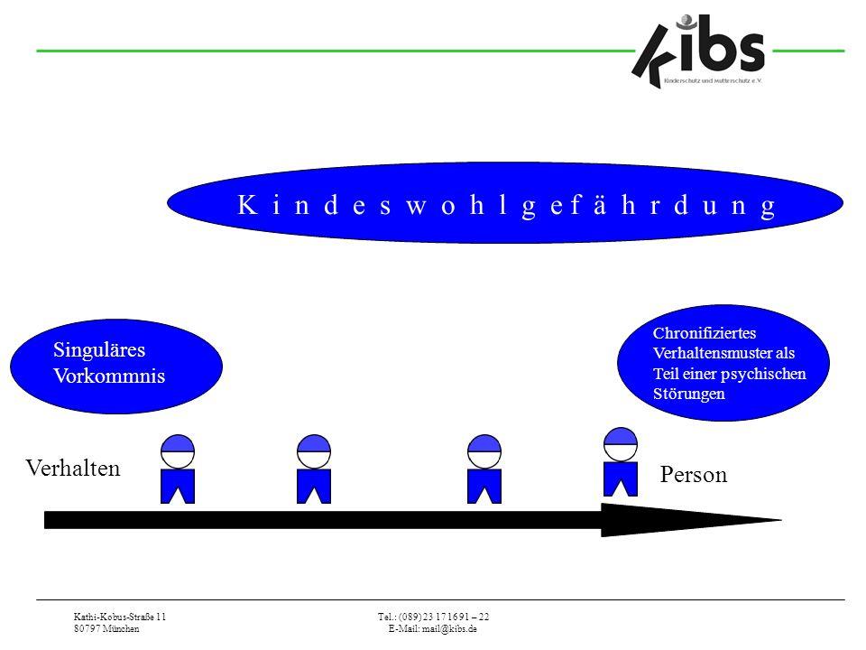 Kathi-Kobus-Straße 11 80797 München Tel.: (089) 23 17 16 91 – 22 E-Mail: mail@kibs.de Verhalten Person Singuläres Vorkommnis Chronifiziertes Verhaltensmuster als Teil einer psychischen Störungen K i n d e s w o h l g e f ä h r d u n g