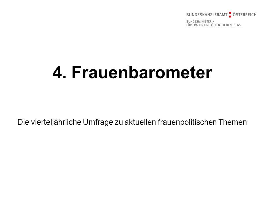 4. Frauenbarometer Die vierteljährliche Umfrage zu aktuellen frauenpolitischen Themen
