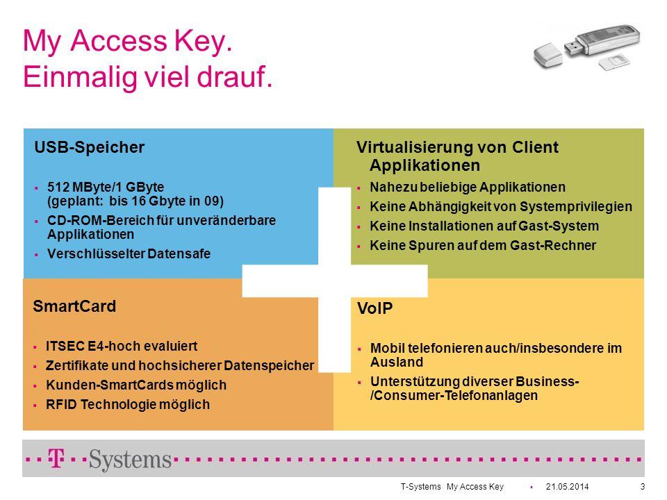 My Access Key.Nahezu beliebige Client Applikationen auf dem Stick.