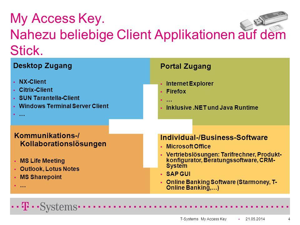 21.05.2014T-SystemsMy Access Key5 My Access Key.