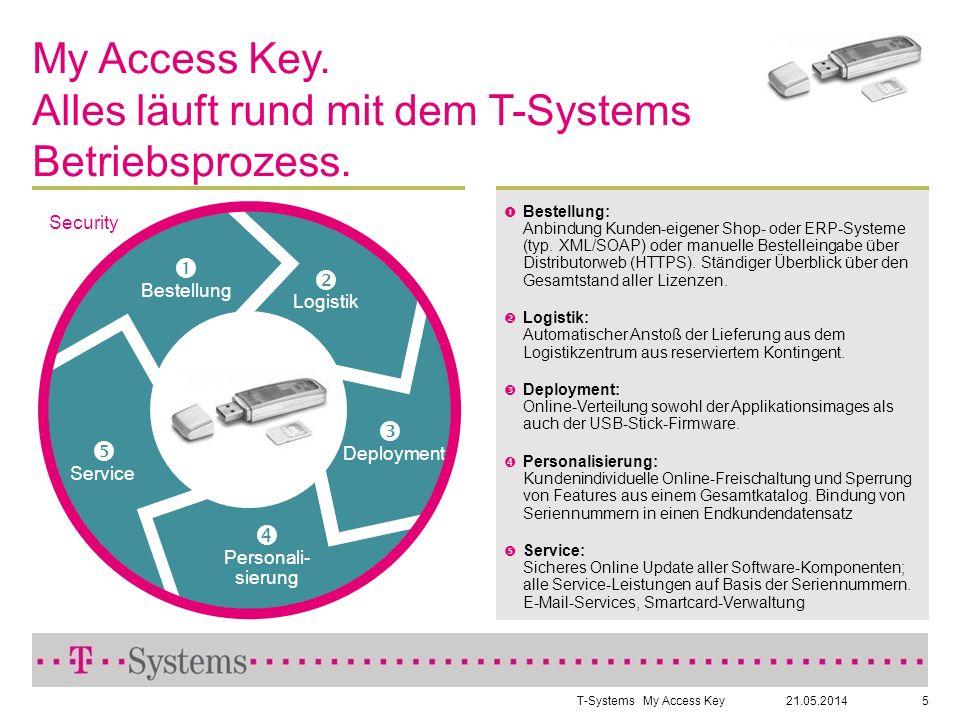 21.05.2014T-SystemsMy Access Key6 My Access Key.Die Basis-Version: My Access Key basic.