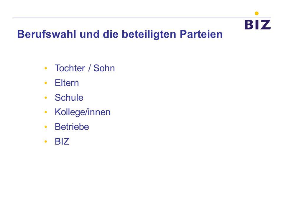 Berufswahl und die beteiligten Parteien Tochter / Sohn Eltern Schule Kollege/innen Betriebe BIZ