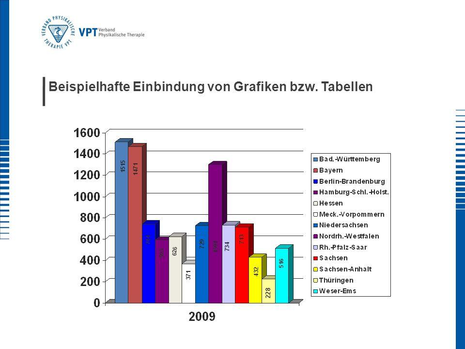 Beispielhafte Einbindung von Grafiken bzw. Tabellen