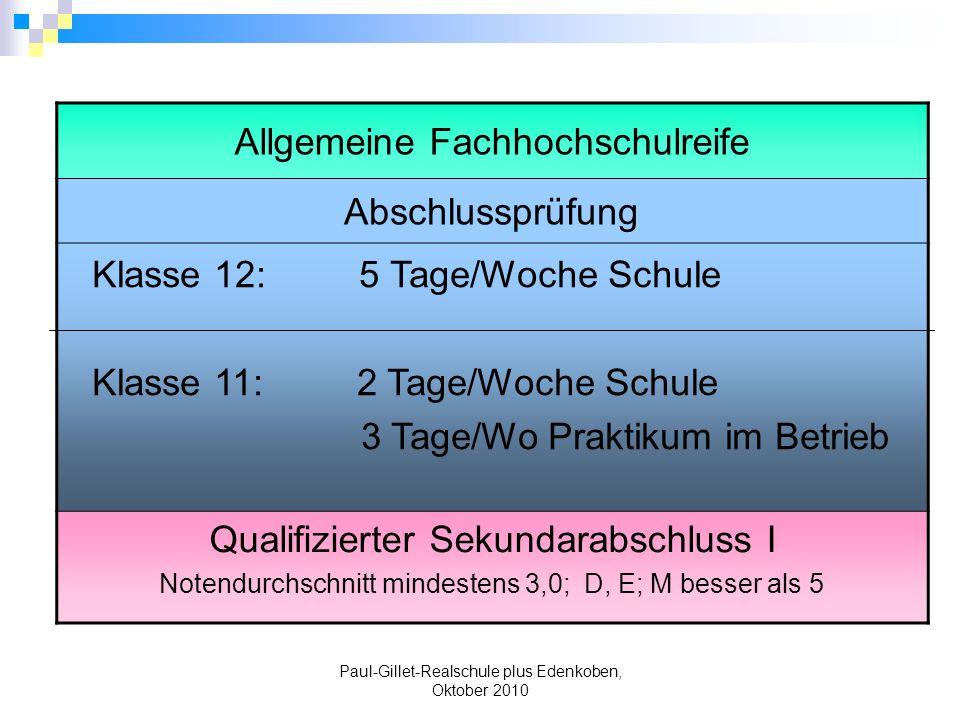 Paul-Gillet-Realschule plus Edenkoben, Oktober 2010 Allgemeine Fachhochschulreife Abschlussprüfung Klasse 12: 5 Tage/Woche Schule Klasse 11: 2 Tage/Wo