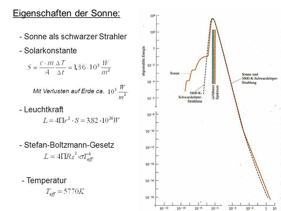Eigenschaften der Sonne: - Sonne als schwarzer Strahler - Solarkonstante - Leuchtkraft - Stefan-Boltzmann-Gesetz - Temperatur Mit Verlusten auf Erde c