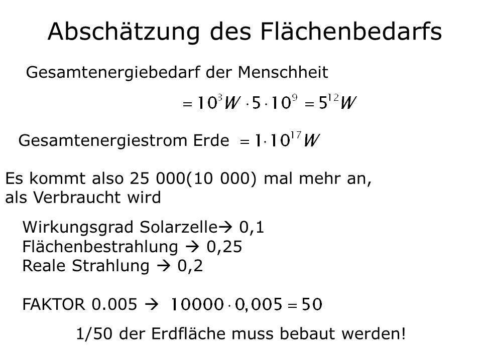 Abschätzung des Flächenbedarfs Gesamtenergiebedarf der Menschheit Gesamtenergiestrom Erde Es kommt also 25 000(10 000) mal mehr an, als Verbraucht wir