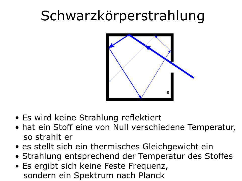 Schwarzkörperstrahlung Es wird keine Strahlung reflektiert hat ein Stoff eine von Null verschiedene Temperatur, so strahlt er es stellt sich ein therm