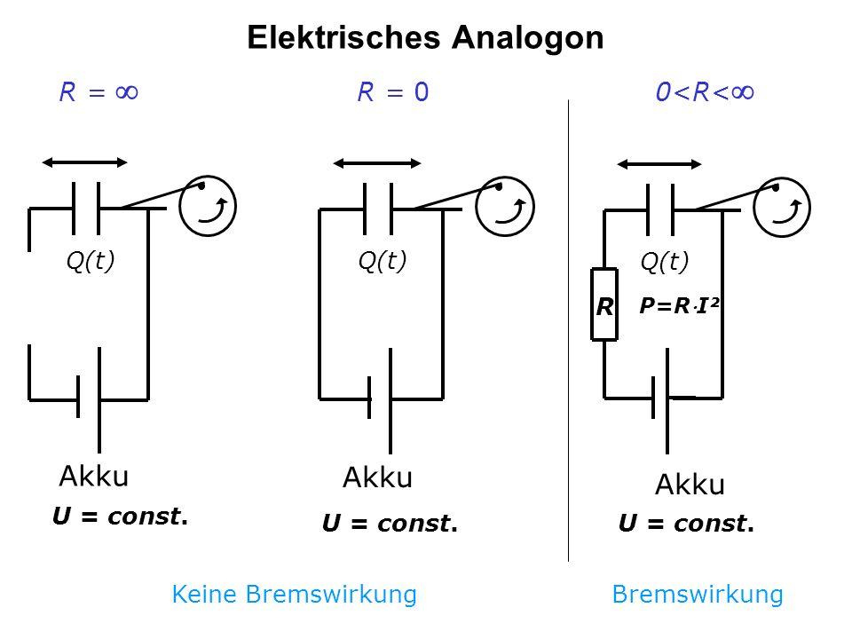 R = Elektrisches Analogon R U = const.Q(t) Akku U = const.