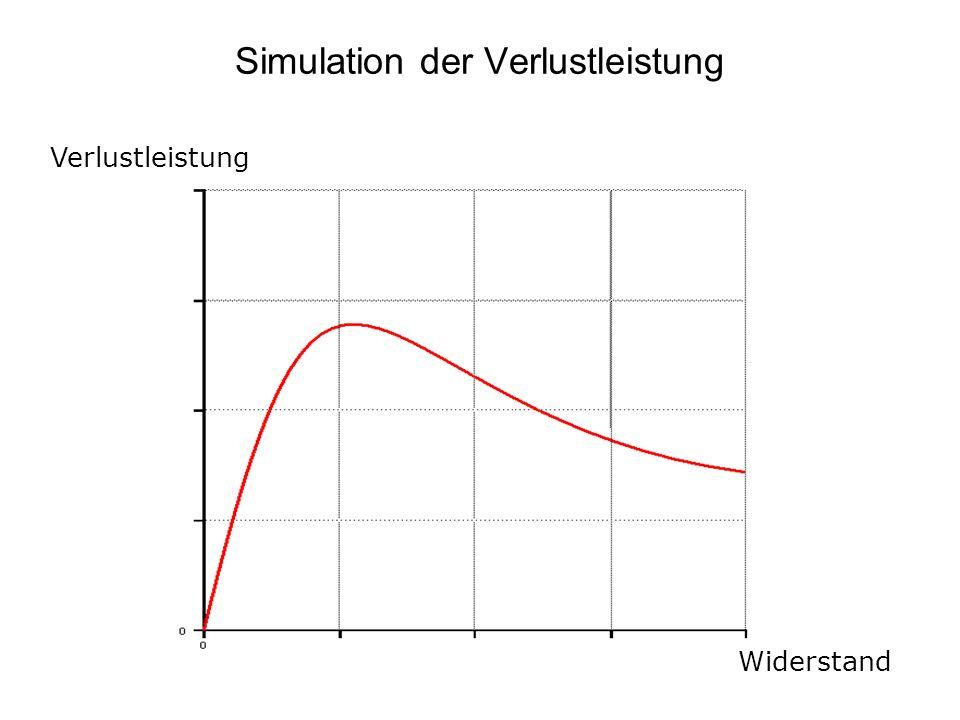 Simulation der Verlustleistung Verlustleistung Widerstand