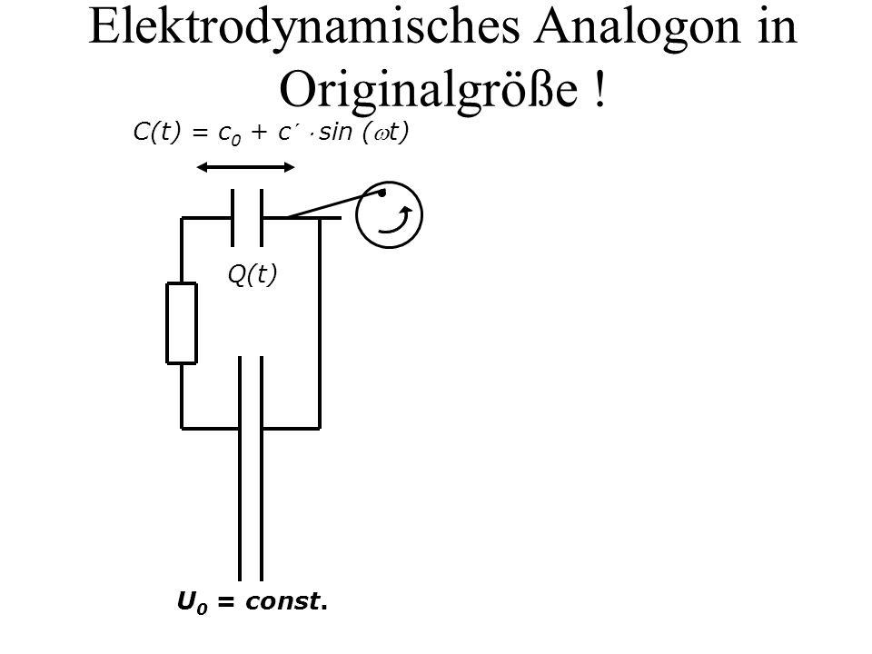 Elektrodynamisches Analogon in Originalgröße ! U 0 = const. C(t) = c 0 + c´ sin (t) Q(t)