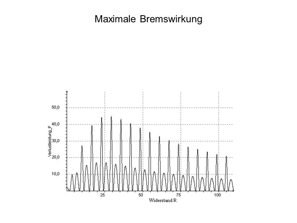 Maximale Bremswirkung