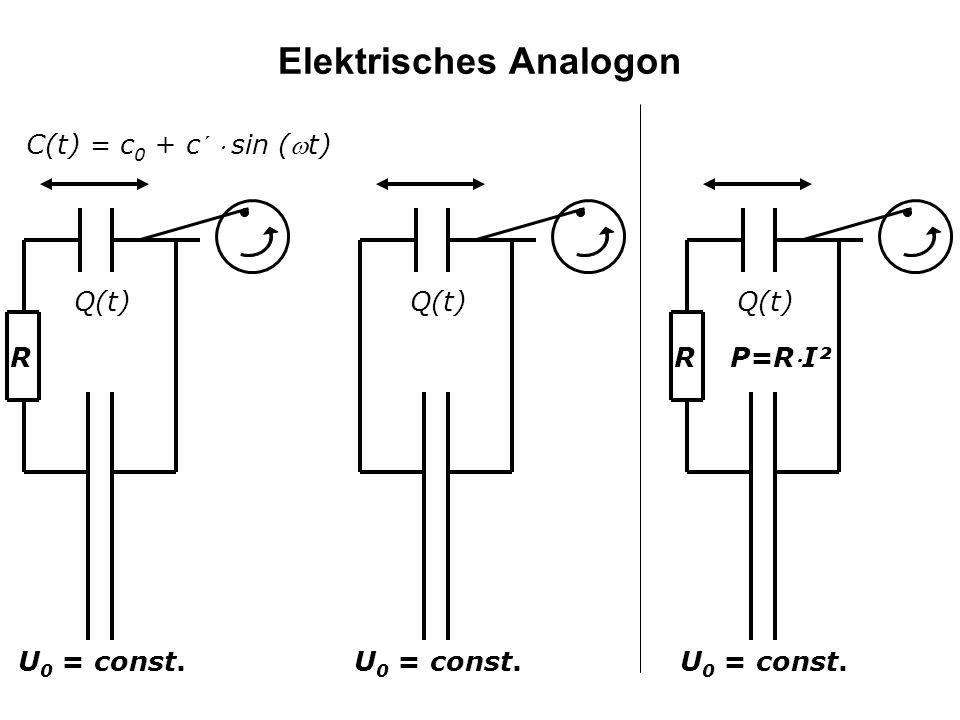 Elektrisches Analogon U 0 = const. C(t) = c 0 + c´ sin (t) Q(t) U 0 = const. Q(t) P=RI² R Q(t) R