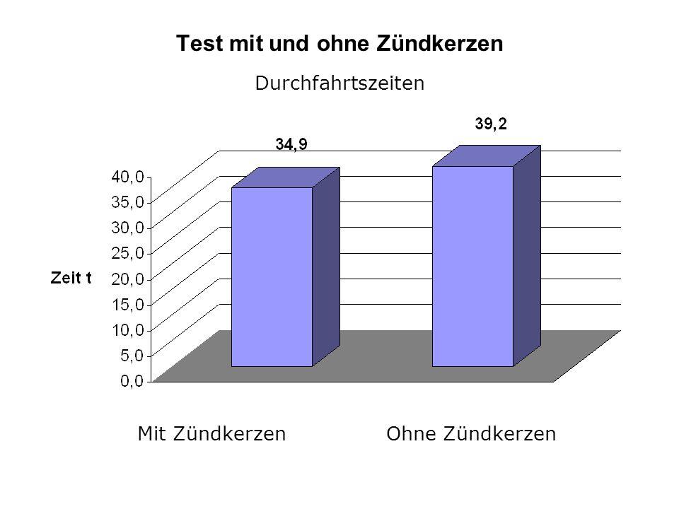 Test mit und ohne Zündkerzen Mit ZündkerzenOhne Zündkerzen Durchfahrtszeiten