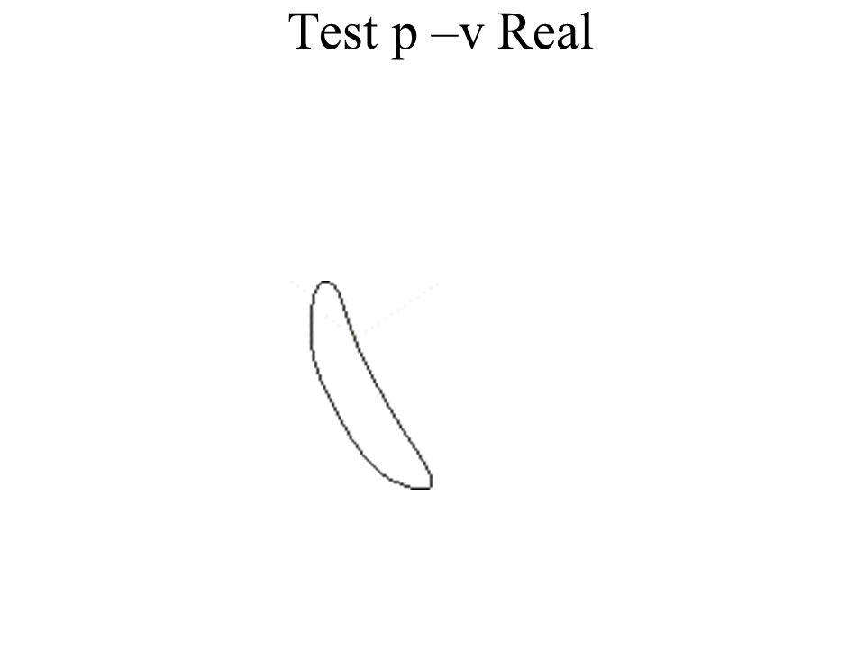 Test p –v Real