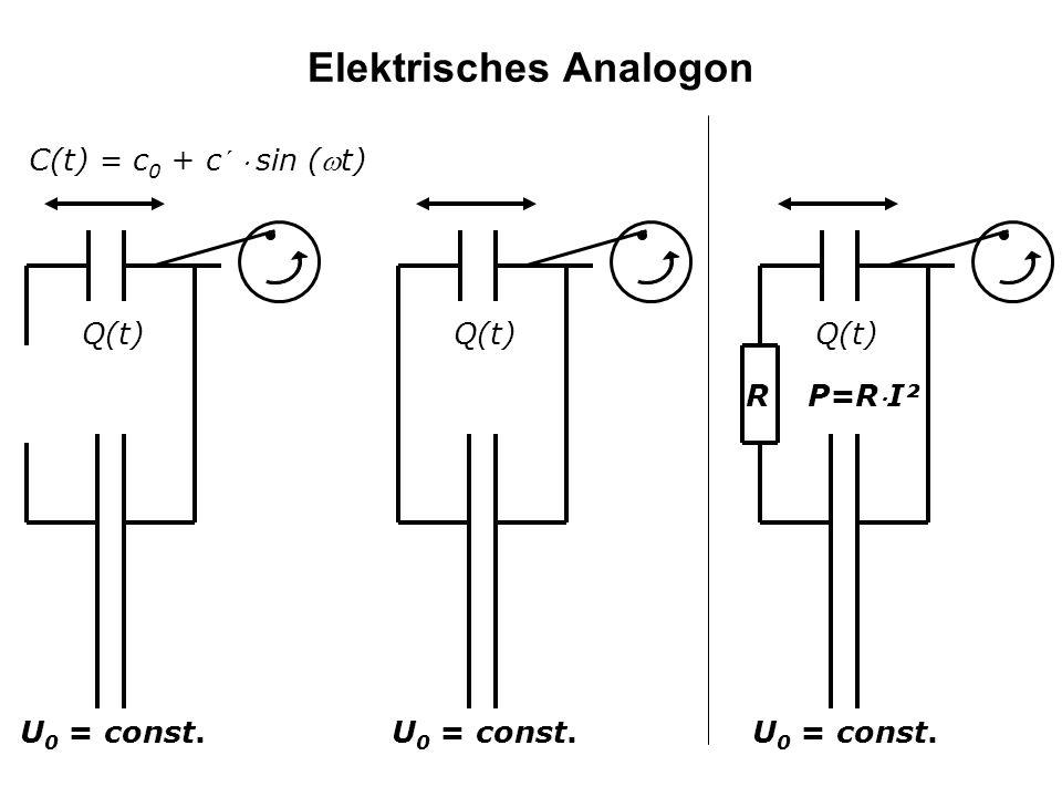 Elektrisches Analogon U 0 = const. C(t) = c 0 + c´ sin (t) Q(t) U 0 = const. Q(t) P=RI² R Q(t)