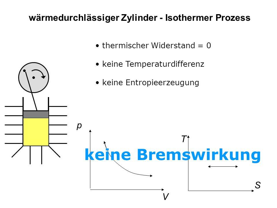wärmedurchlässiger Zylinder - Isothermer Prozess thermischer Widerstand = 0 keine Temperaturdifferenz keine Entropieerzeugung V p S T keine Bremswirkung
