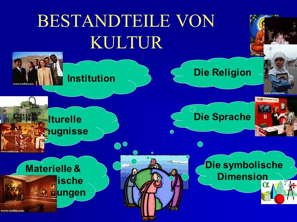 Die Sprache Die symbolische Dimension Die Religion Institution Kulturelle Erzeugnisse Materielle & symbolische Schöpfungen BESTANDTEILE VON KULTUR