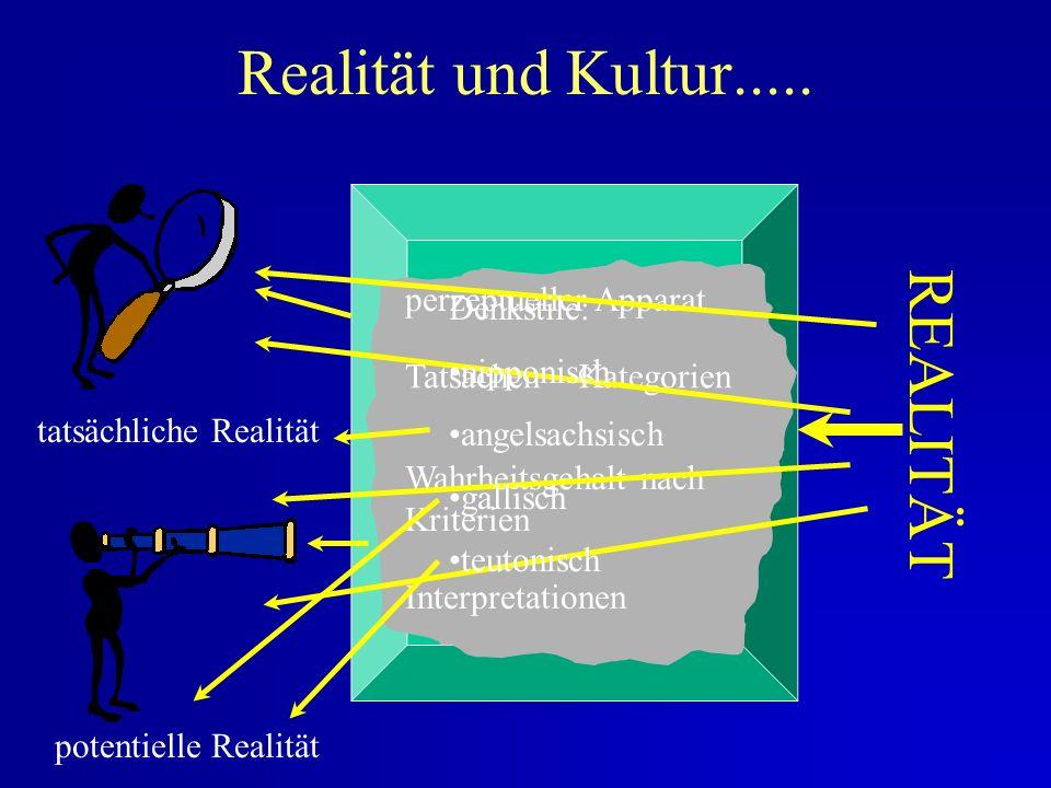 Realität und Kultur.....