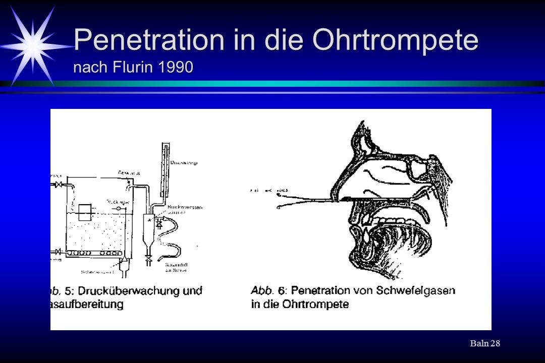 Baln 28 Penetration in die Ohrtrompete nach Flurin 1990