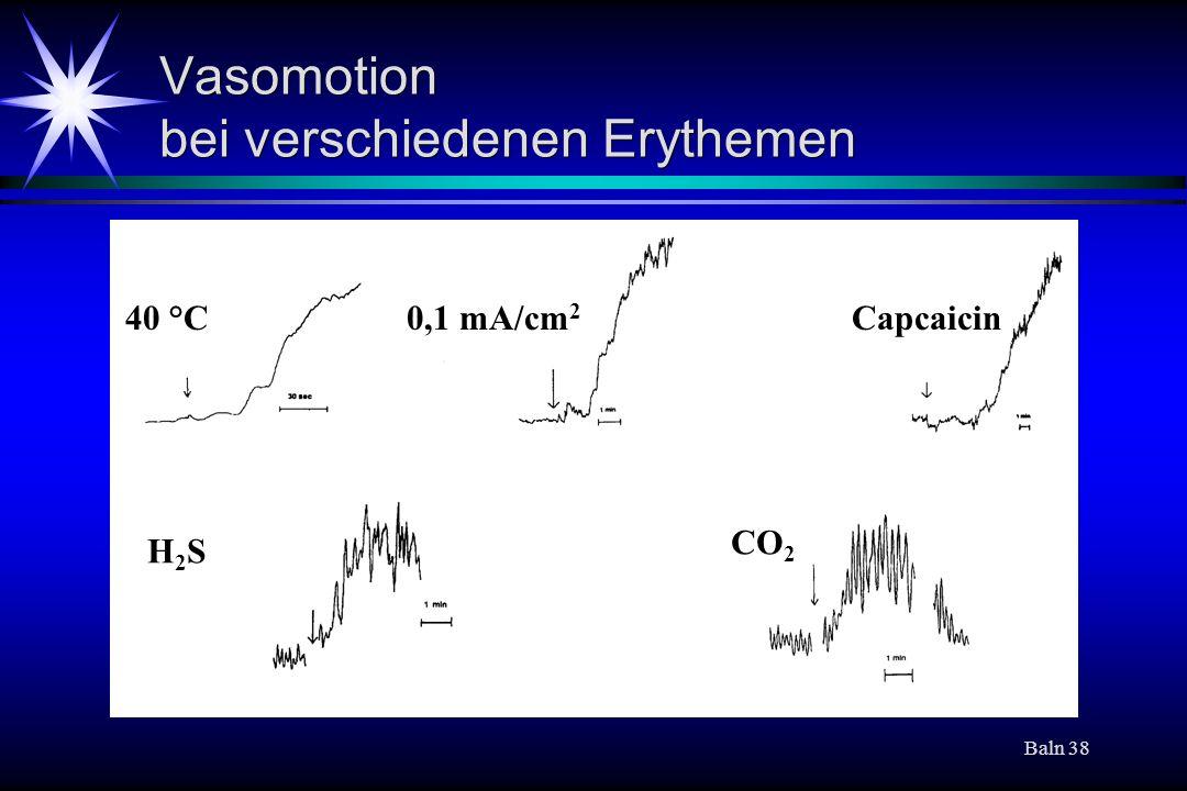 Baln 38 Vasomotion bei verschiedenen Erythemen 40 °C0,1 mA/cm 2 Capcaicin H2SH2S CO 2