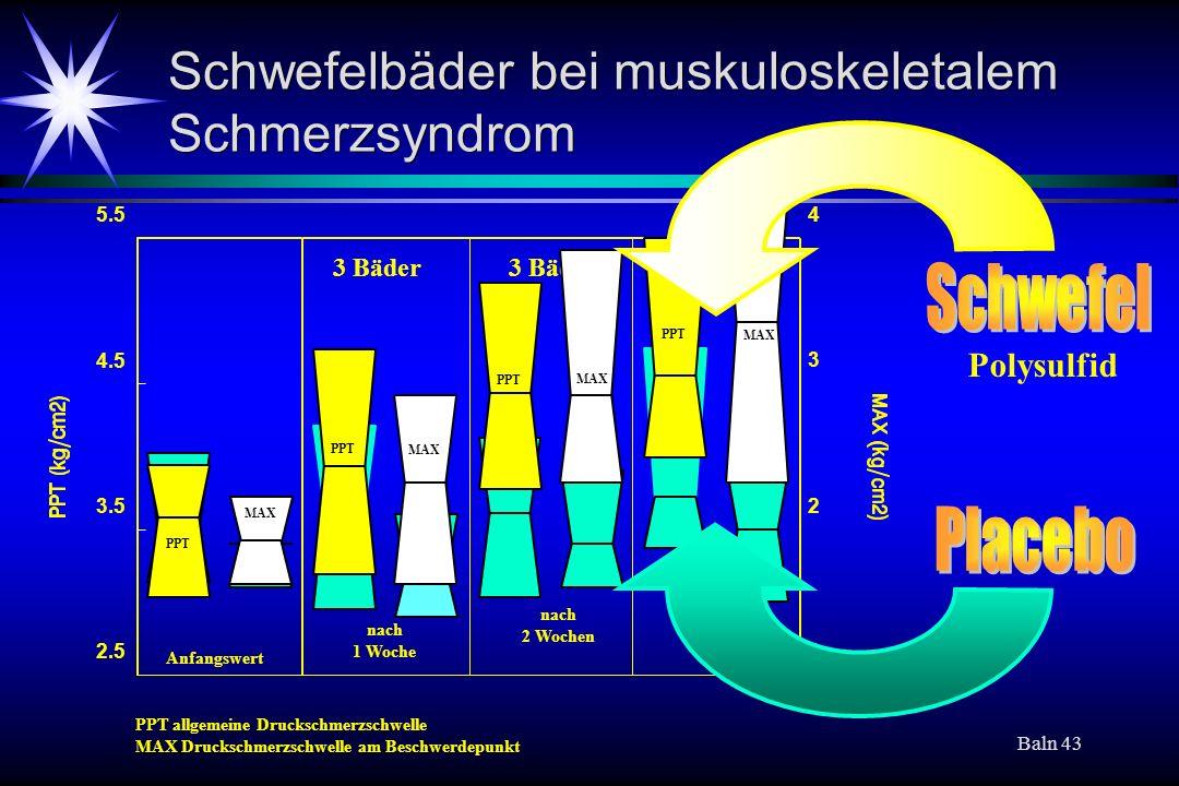 Baln 43 2.5 3.5 4.5 5.5 1 2 3 4 Anfangswert nach 1 Woche nach 2 Wochen nach 3 Wochen PPT allgemeine Druckschmerzschwelle MAX Druckschmerzschwelle am B
