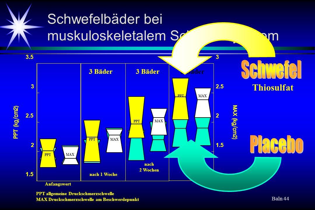 Baln 44 1.5 2 2.5 3 3.5 1 1.5 2 2.5 3 Anfangswert nach 1 Woche nach 2 Wochen nach 3 Wochen PPT allgemeine Druckschmerzschwelle MAX Druckschmerzschwell