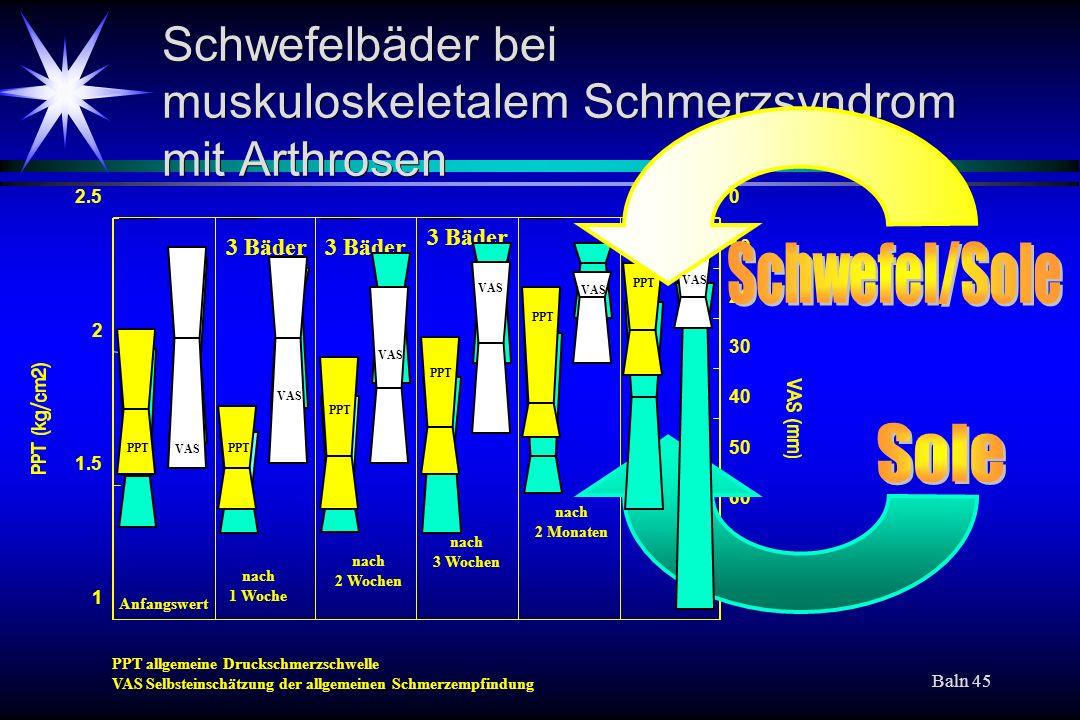 Baln 45 1 1.5 2 2.50 10 20 30 40 50 60 70 80 Schwefelbäder bei muskuloskeletalem Schmerzsyndrom mit Arthrosen Anfangswert nach 1 Woche nach 2 Wochen n