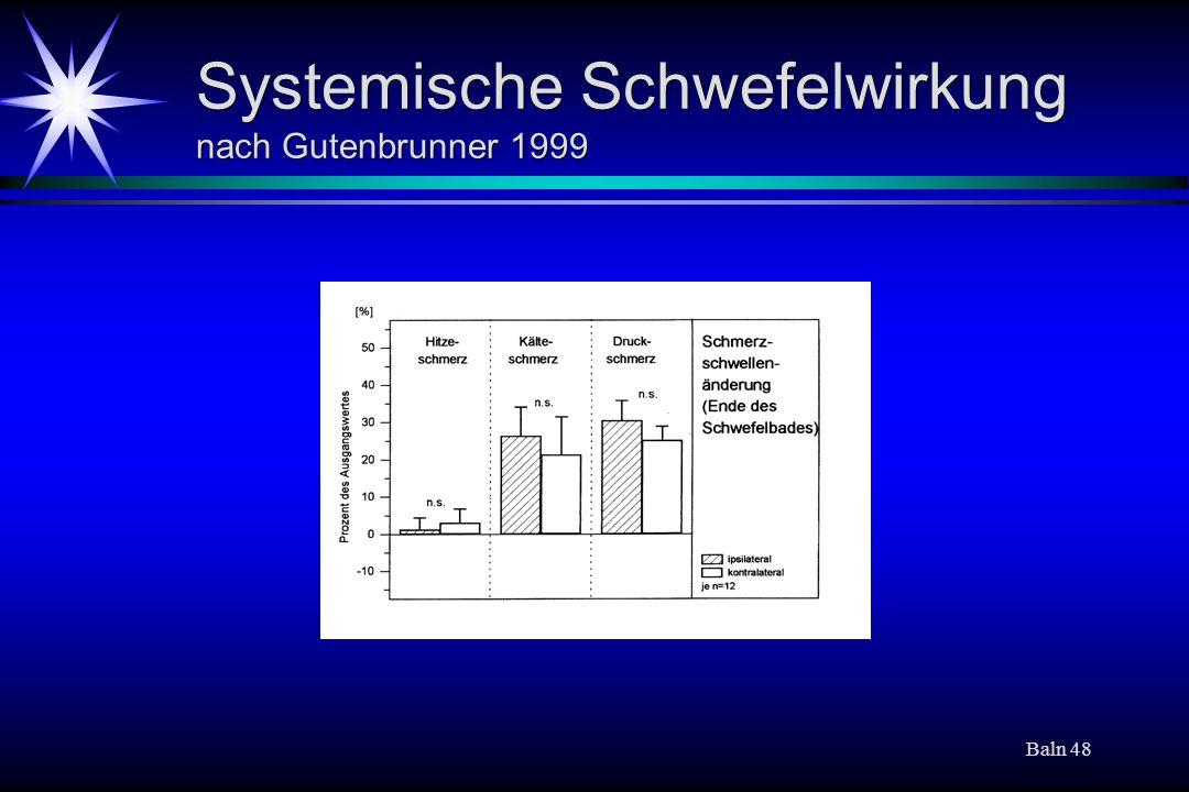 Baln 48 Systemische Schwefelwirkung nach Gutenbrunner 1999